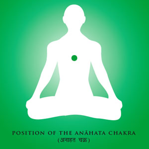 What should be the length of Tirumangalyam